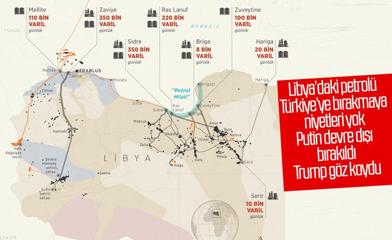 Türkiye ile ABD arasında Libya yakınlaşması