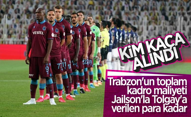Trabzonspor'un kadro maliyeti