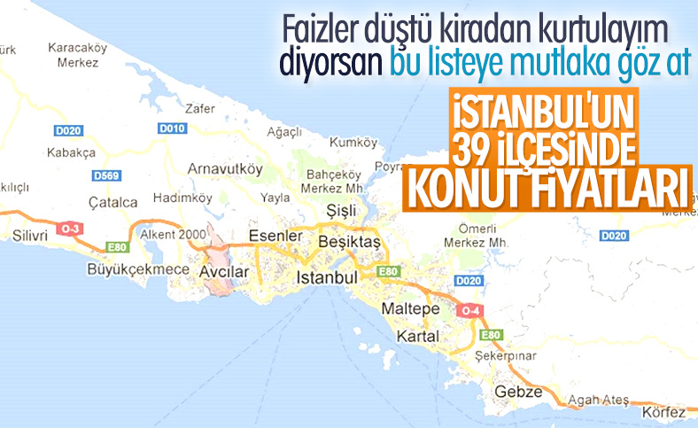 İstanbul'da ilçe ilçe ortalama konut fiyatları