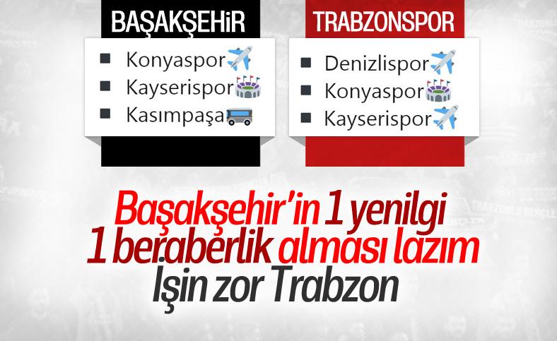 Trabzonspor'un şampiyonluk şansı azalıyor