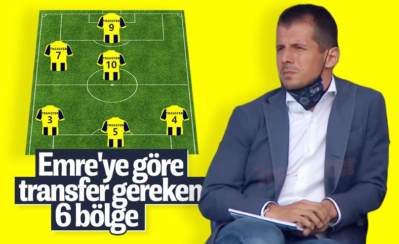Fenerbahçe'nin transfer yapacağı mevkiler
