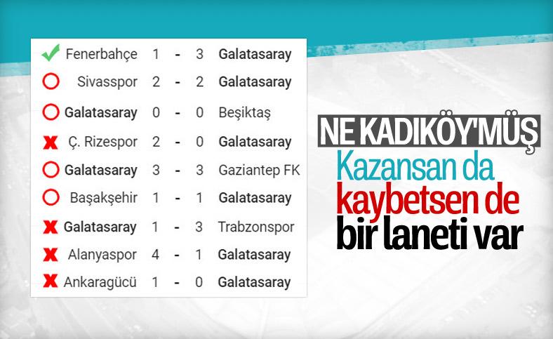 G,Saray, Kadıköy galibiyeti sonrası düşüşe geçti