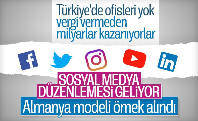 Sosyal medya yasa teklifi Meclis'e sunulmak için hazır