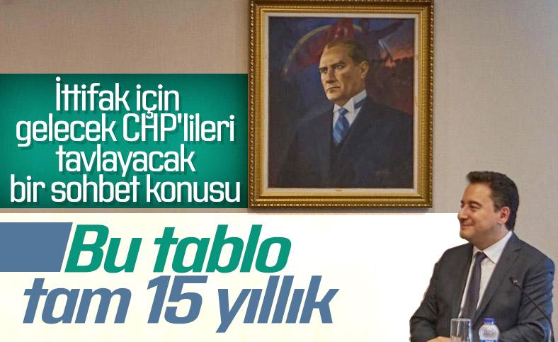 Ali Babacan'ın özel Atatürk portresi