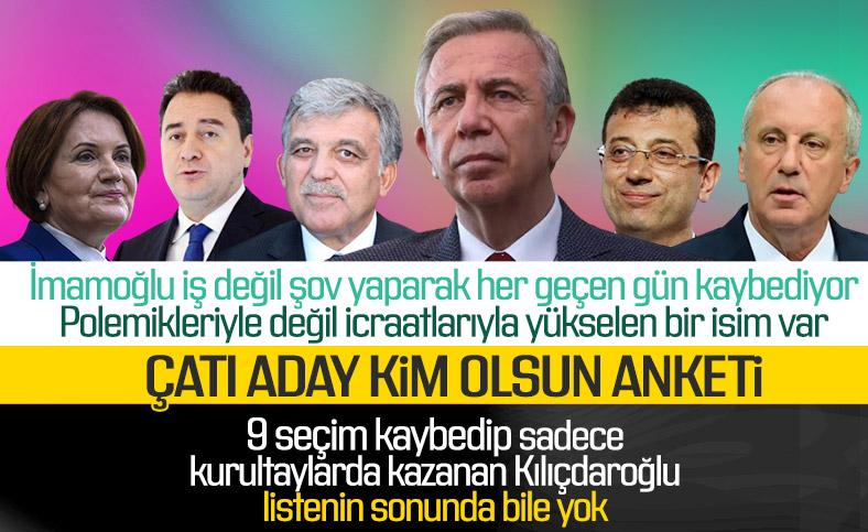 AREA'nın Türkiye siyasi gündem araştırması