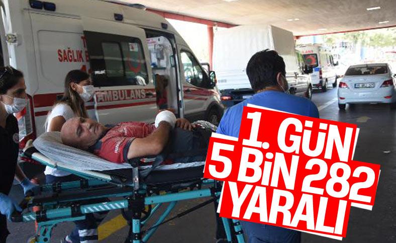 Bayramın ilk günü 5 bin 282 acemi kasap hastanelik oldu