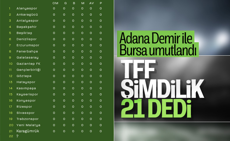 TFF: Karar, Kulüpler Birliği ile ortak alındı