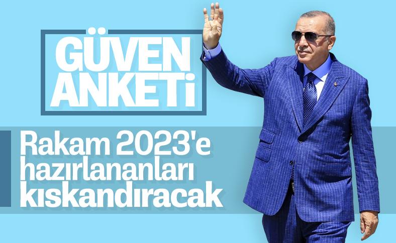 Cumhurbaşkanı Erdoğan'a güven yüzde 50'nin üzerinde