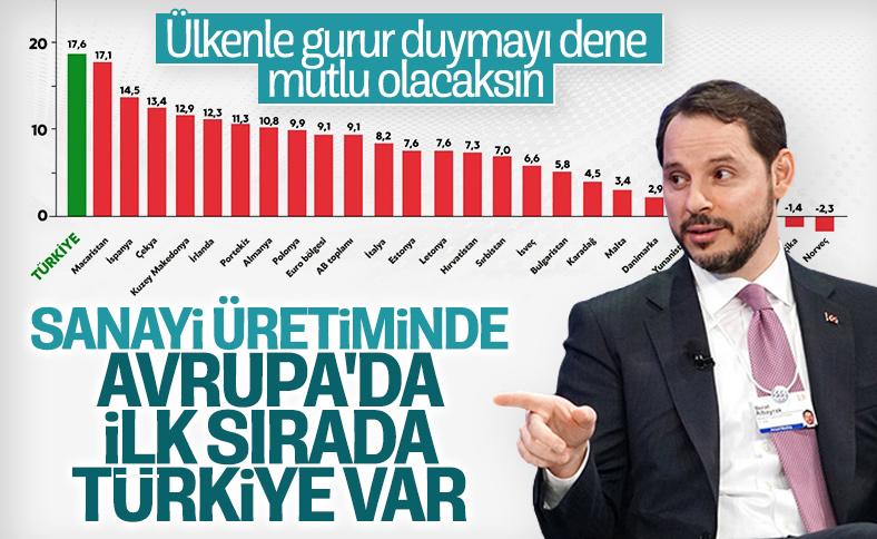 Berat Albayrak: Türkiye Avrupa'da ilk sırada