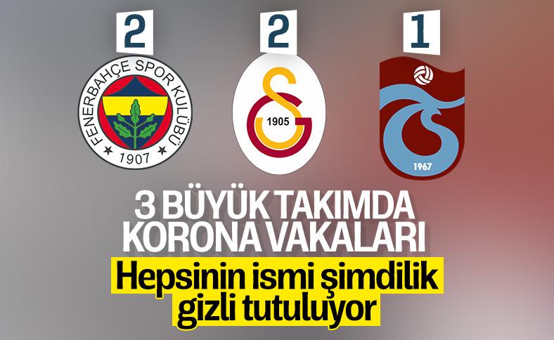 G.Saray ve Trabzonspor'da koronavirüs vakası