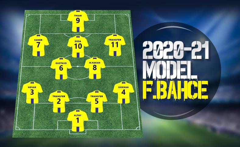 Fenerbahçe'nin 2020-2021 kadrosu