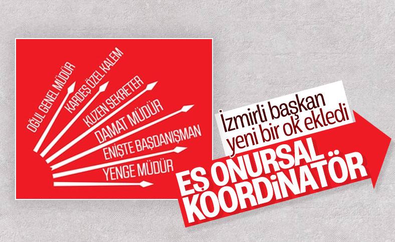 CHP'li Halil Arda, eşini belediyede onursal koordinatör olarak atadı