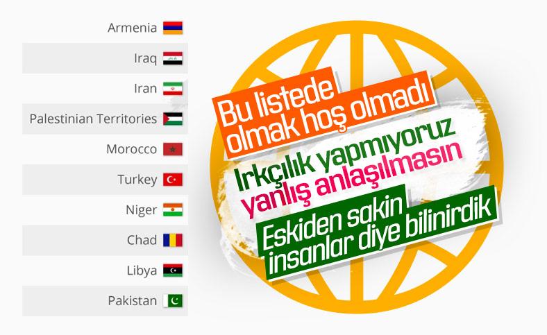 Dünyanın en sinirli ülkeler listesinde Türkiye'nin yeri belli oldu