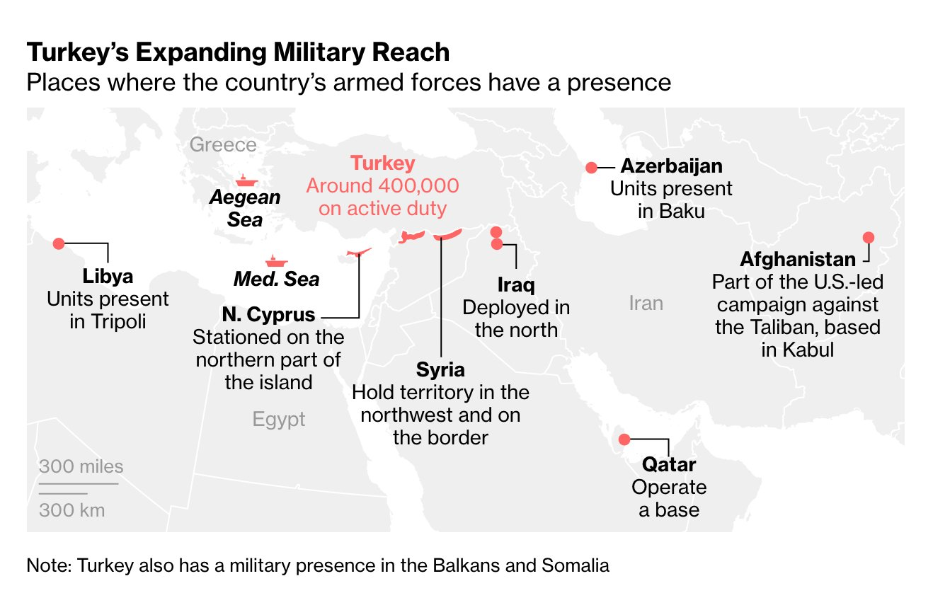Washington Post ta yayınlanan Türkiye analizi #3