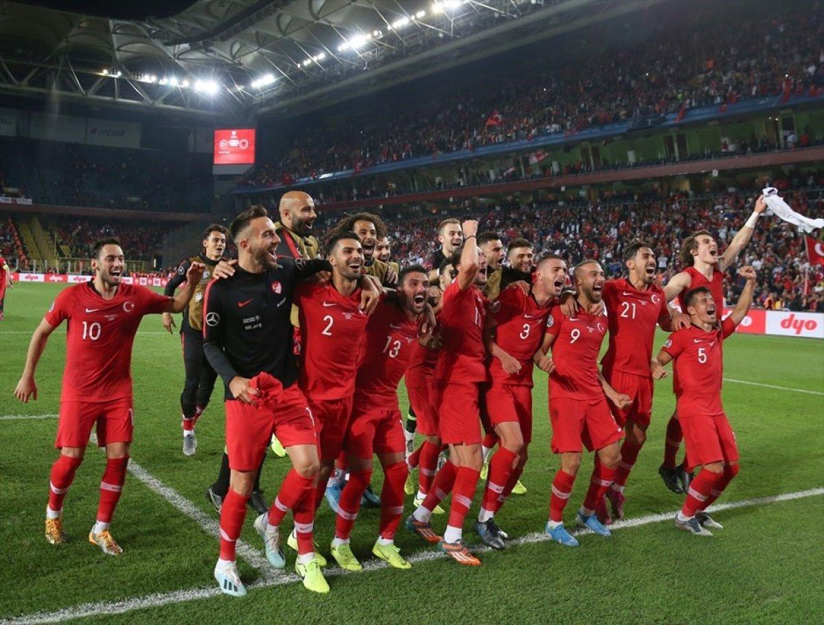 Türkiye-Macaristan maçının muhtemel 11 leri #1