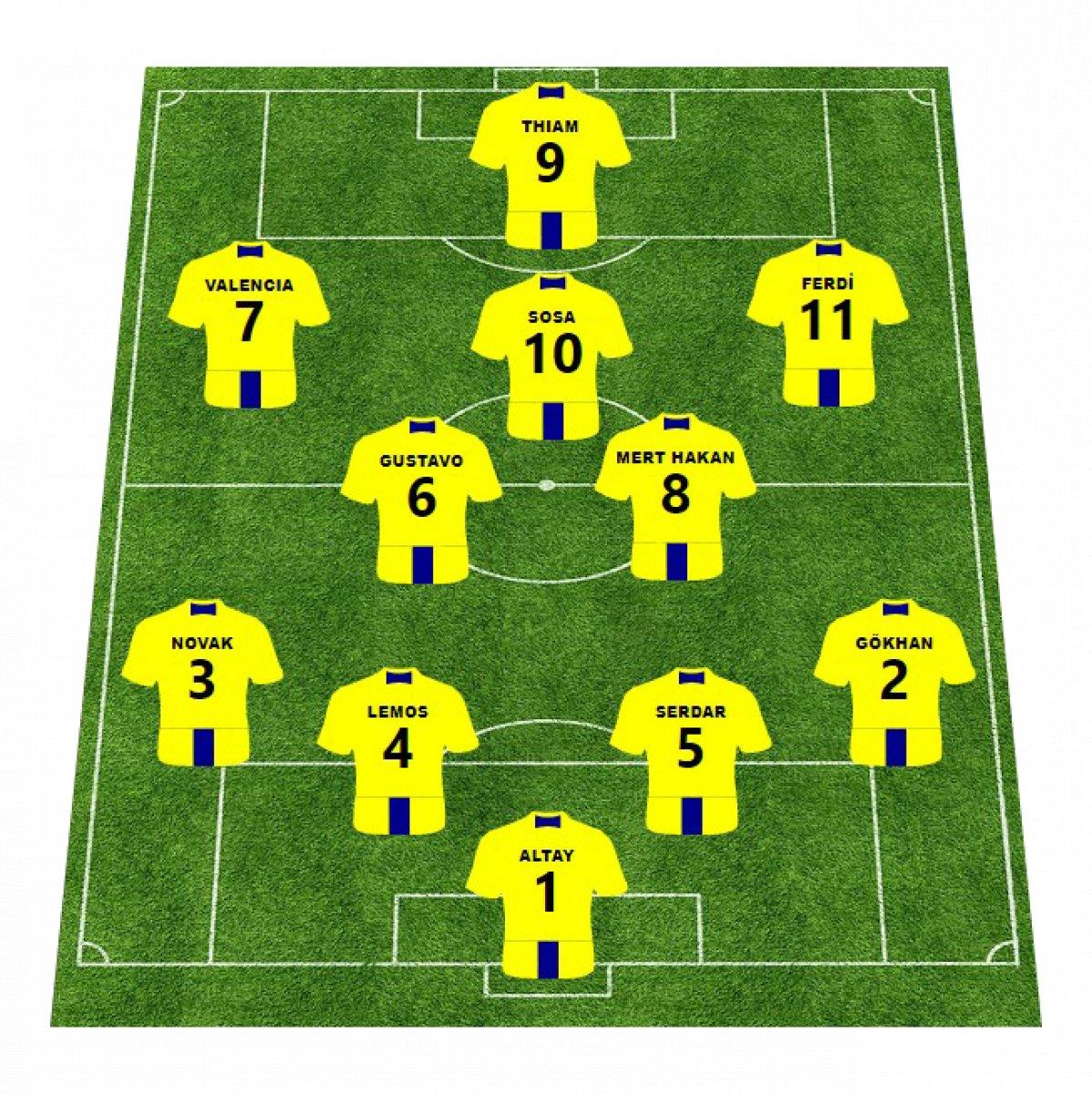 Süper Lig başlıyor #2