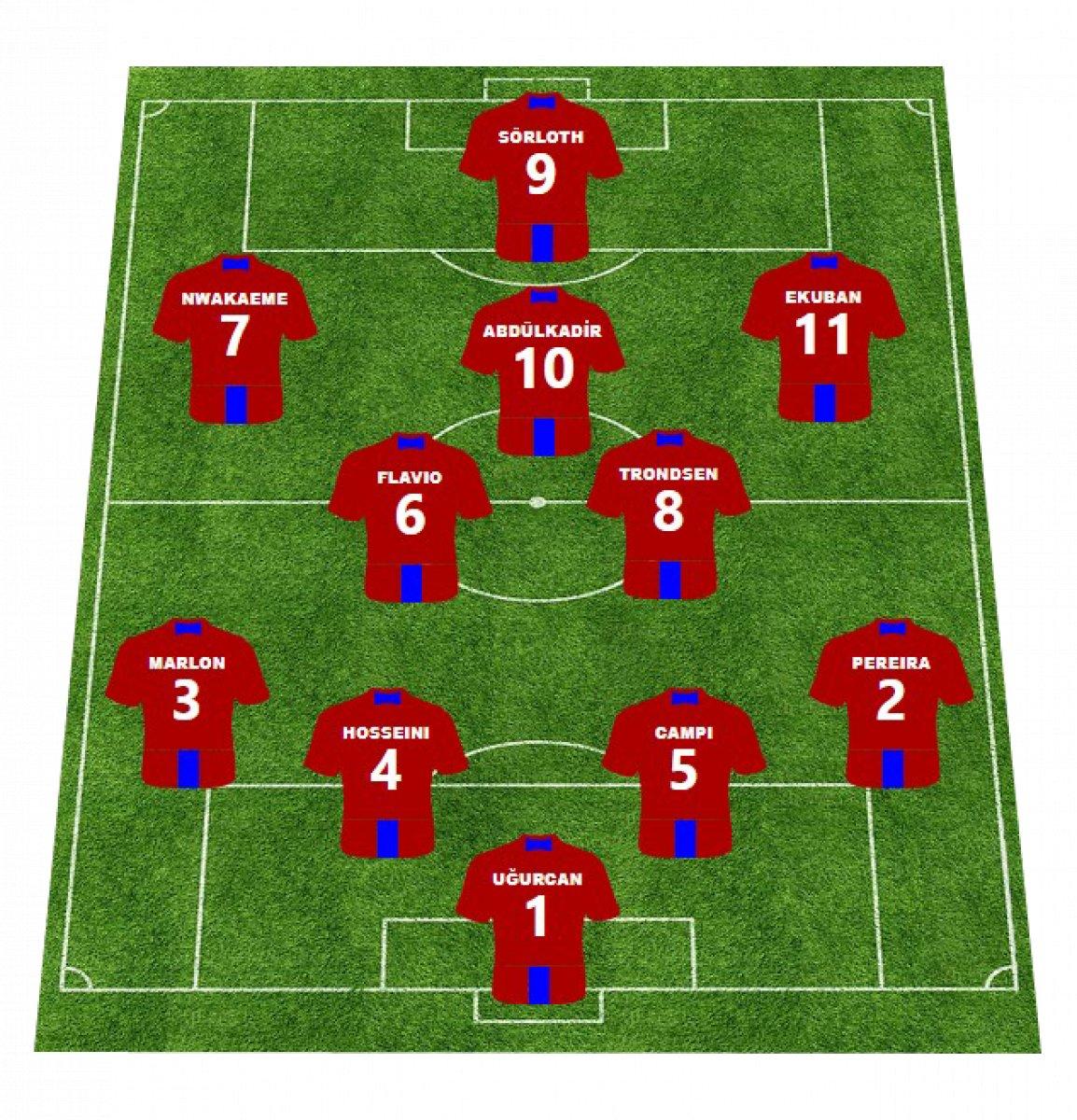 Süper Lig başlıyor #4