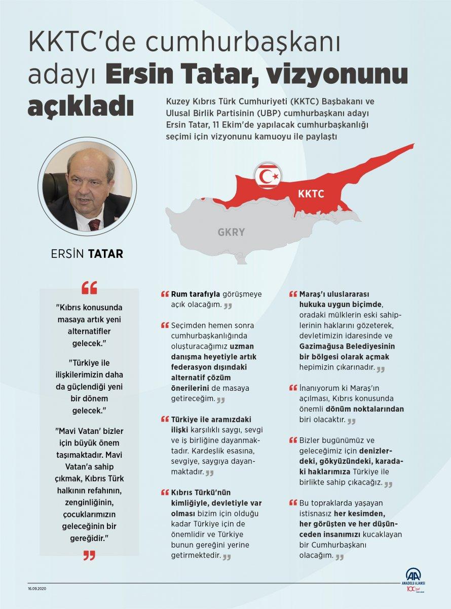 KKTC de cumhurbaşkanı adayı Ersin Tatar, vizyonunu açıkladı #3