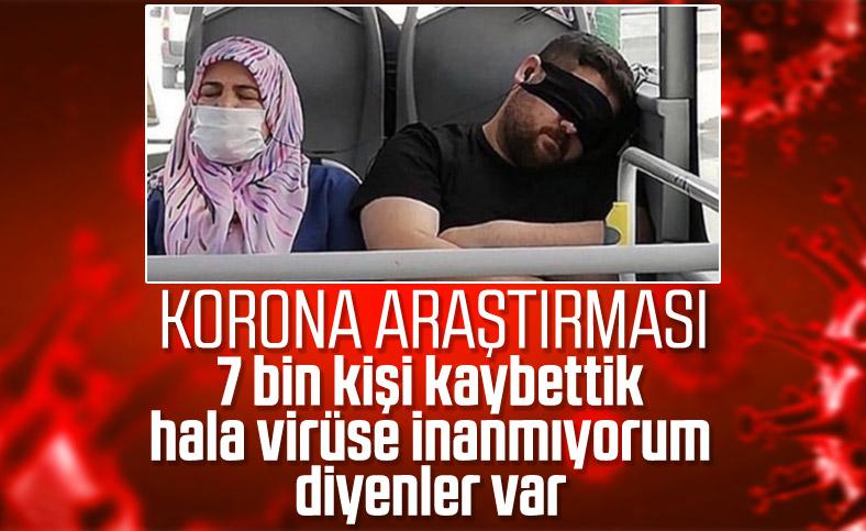 Türkiye'de 100 kişiden 11'i koronavirüs yok diyor