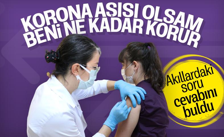 Türkiye'de denenen koronavirüs aşısının koruma süresi
