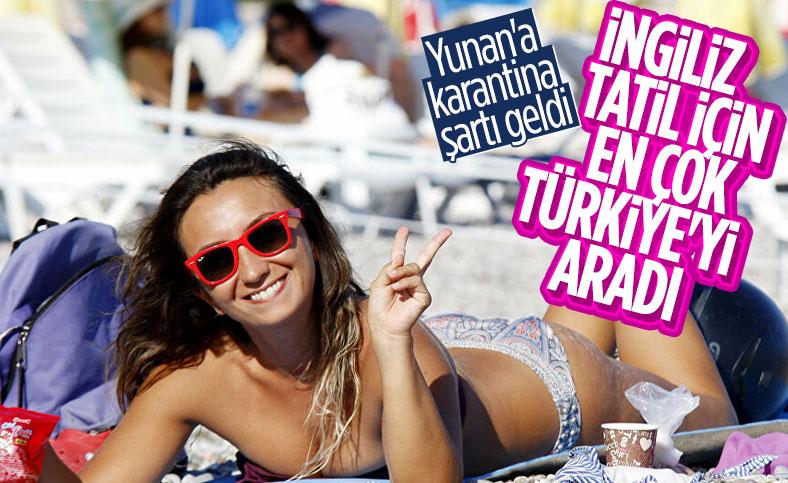 Türkiye, İngiliz turistlerin vazgeçilmez tatil adresi oldu
