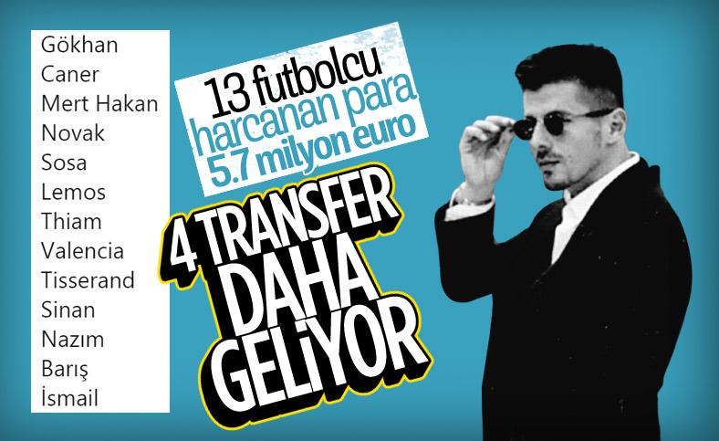 Emre Belözoğlu, 5.7 milyon euroya 13 transfer yaptı