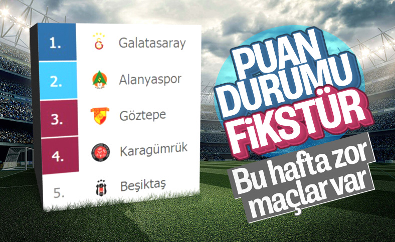 Süper Lig'de puan durumu ve haftanın maçları