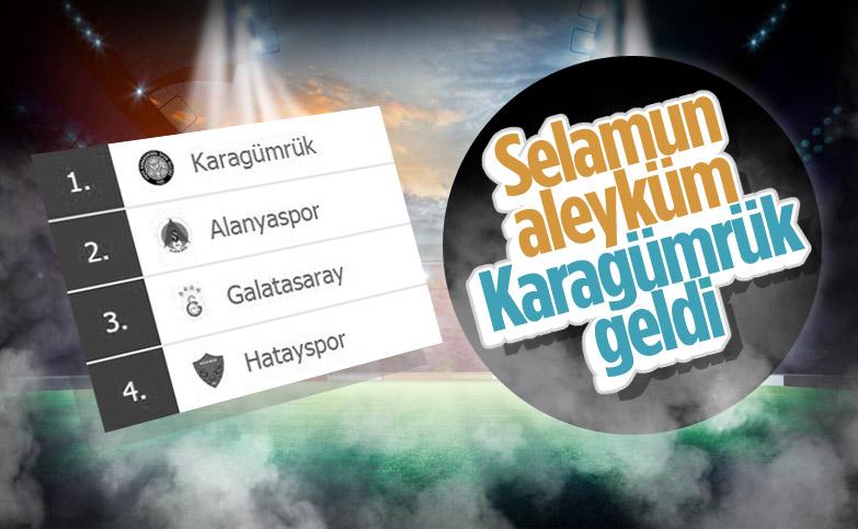Fatih Karagümrük haftayı lider kapattı