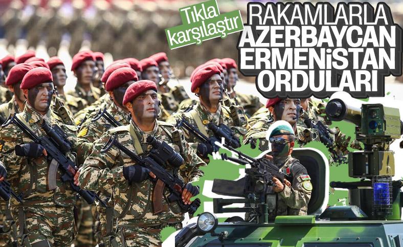 Ermenistan'ın Azerbaycan karşısında askeri gücü yetersiz
