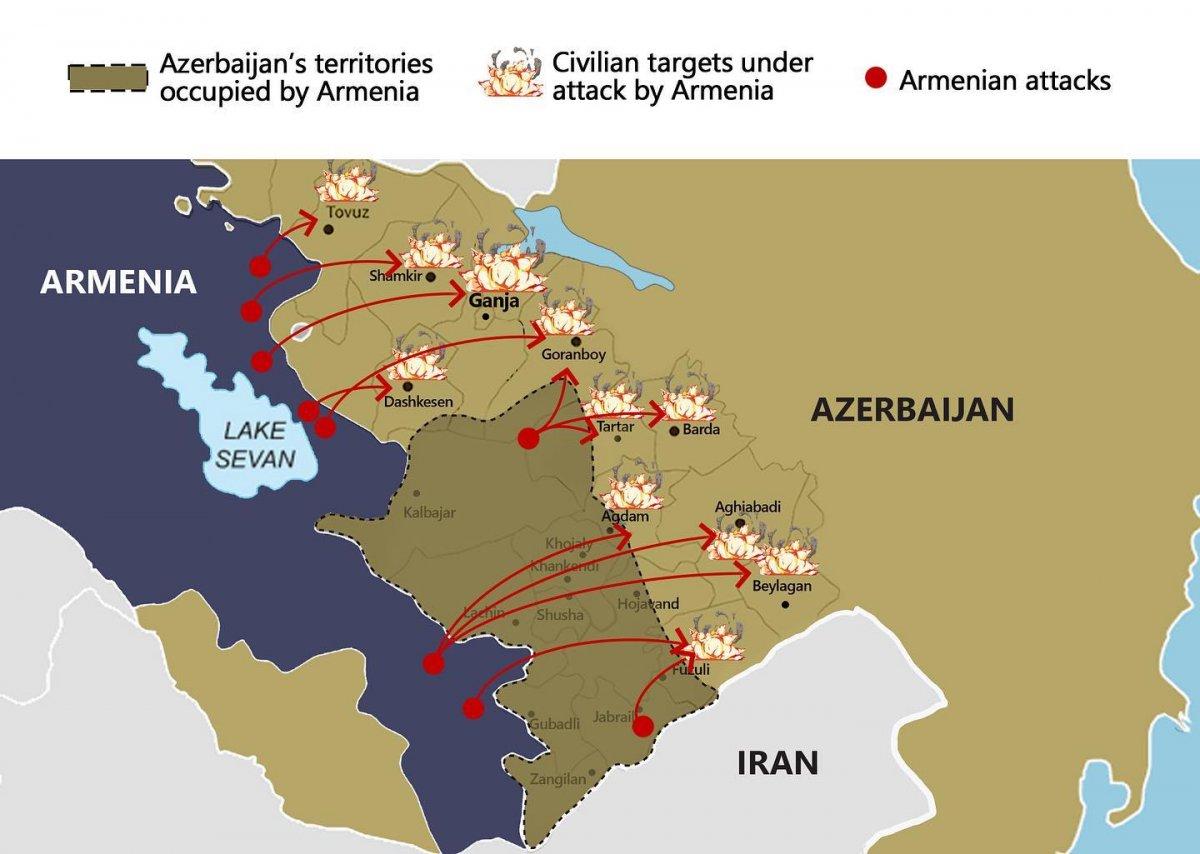 Ermenistan ordusu, Azerbaycan daki sivilleri hedef aldı #1