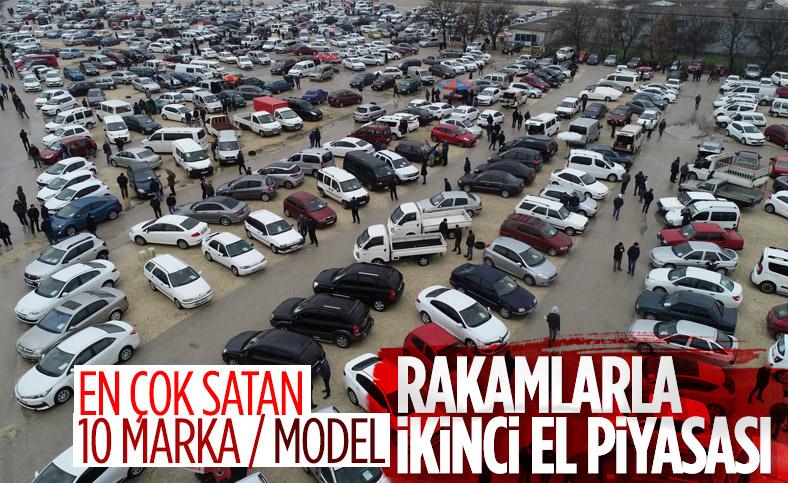 İkinci el online araç pazarında eylülde en çok satan marka ve modeller