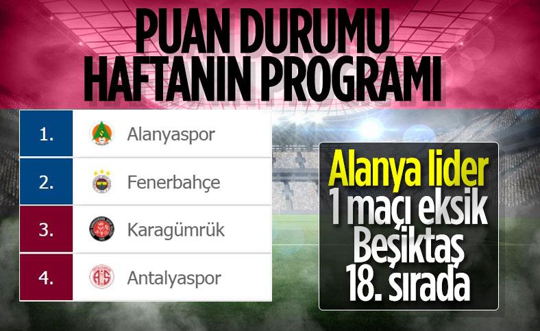 Süper Lig'de puan durumu ve 6. haftanın maçları