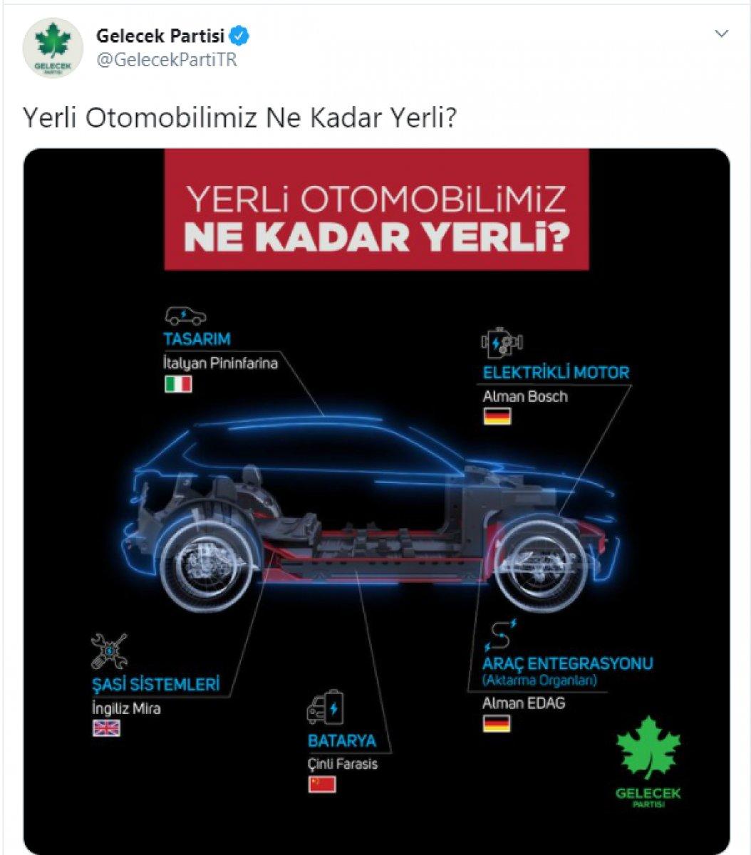 Gelecek Partisi'nin hedefinde yerli otomobil var #2