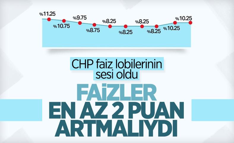 CHP'den Merkez Bankası'nın faiz kararına tepki