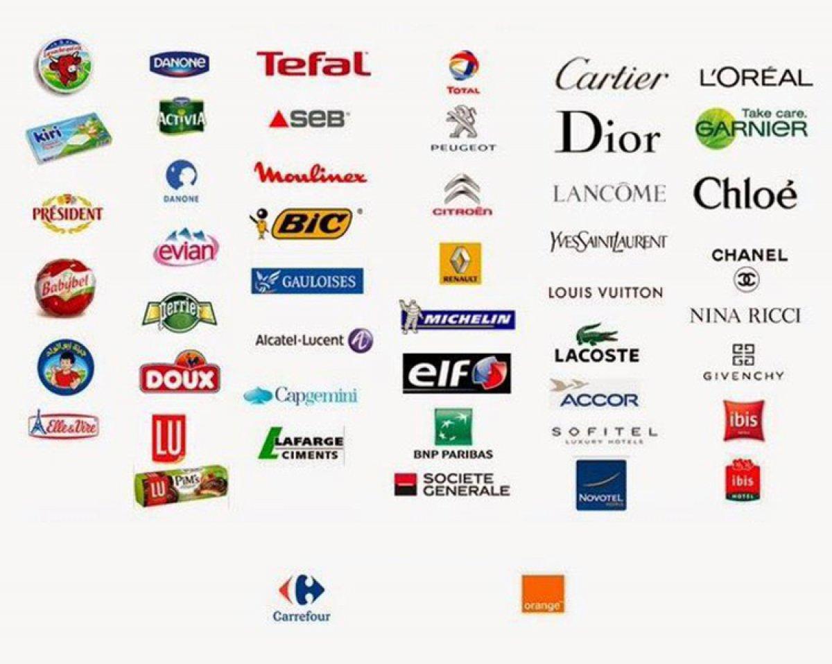 Fransa mallarının tüm listesi #1