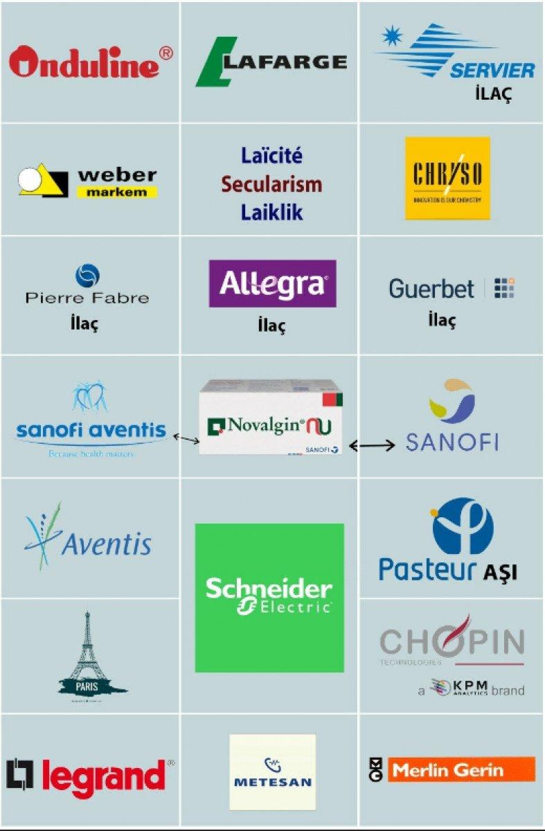 Fransa mallarının tüm listesi #2