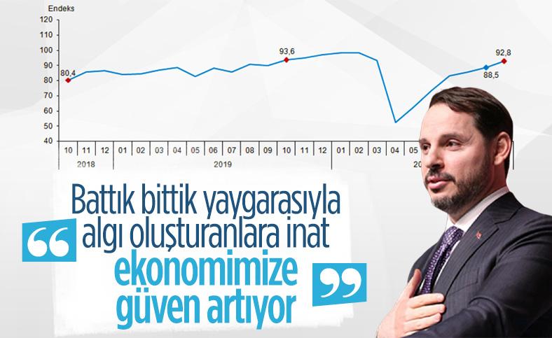 Berat Albayrak: Ekonomimize güven artıyor