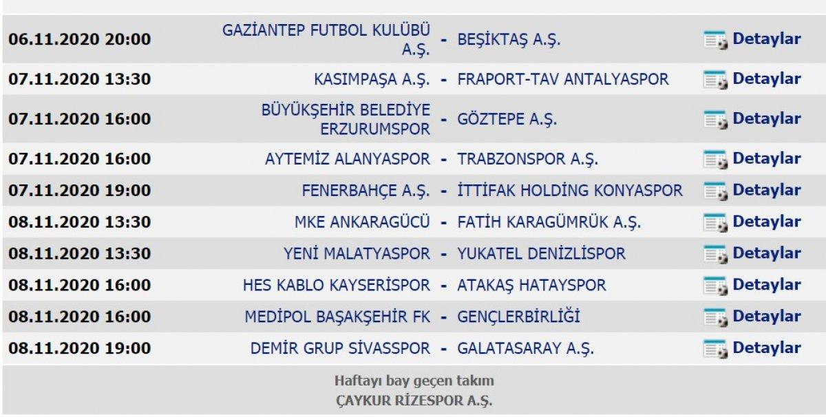 Süper Lig de puan durumu ve haftanın maçları #1