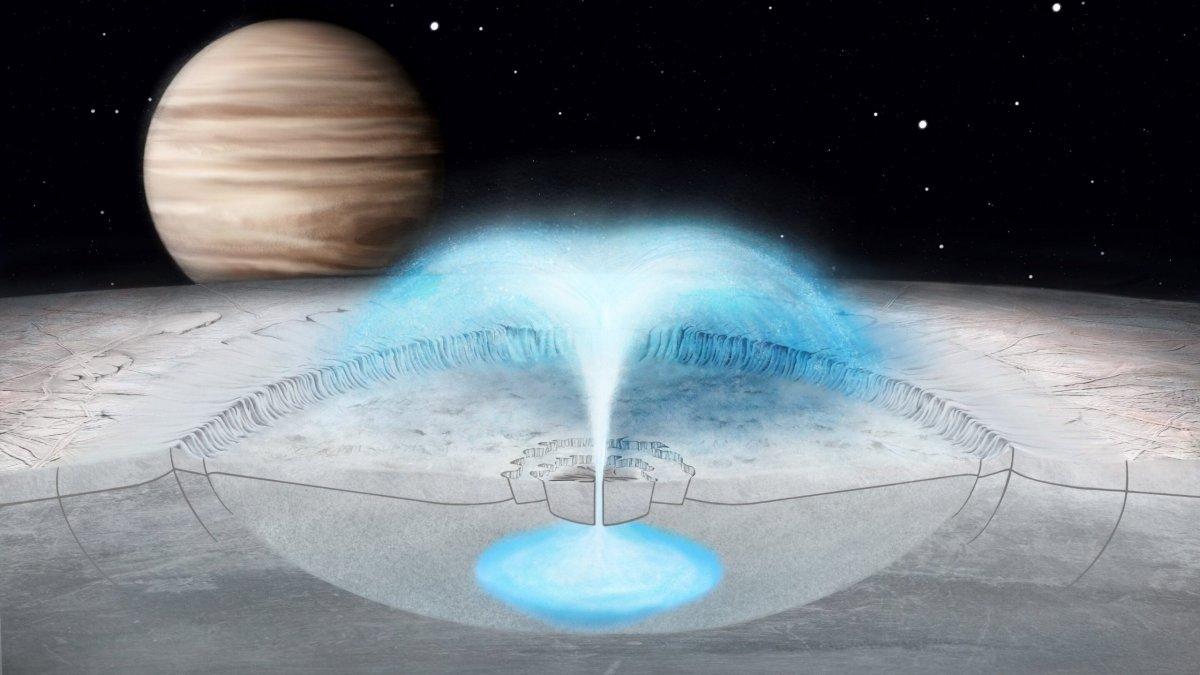 Jüpiter in uydusu Europa da yaşam umudu doğdu #1