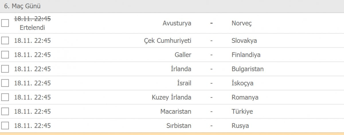 UEFA Uluslar Ligi nde son durum #2