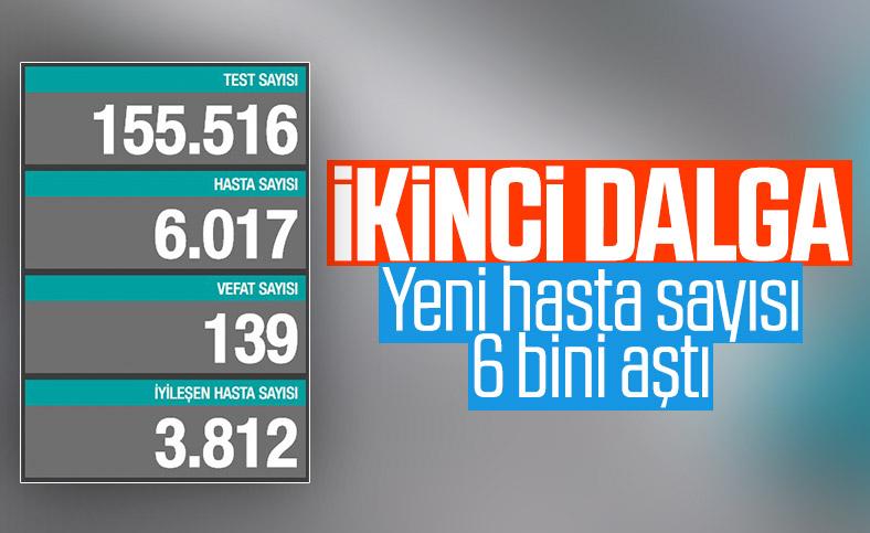 22 Kasım Türkiye'de koronavirüste son durum