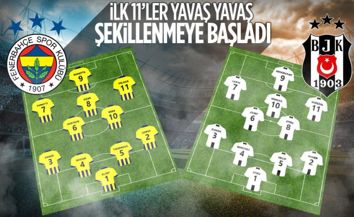 Fenerbahçe-Beşiktaş maçı öncesi dikkat çeken istatistikler #3