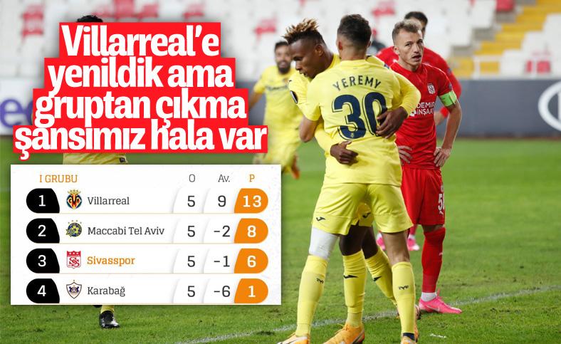 Sivasspor, UEFA Avrupa Ligi'nde Villarreal'e 1-0 yenildi