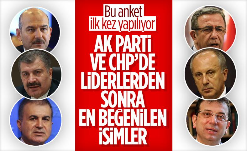 AK Parti ve CHP'de en çok beğenilen isimler