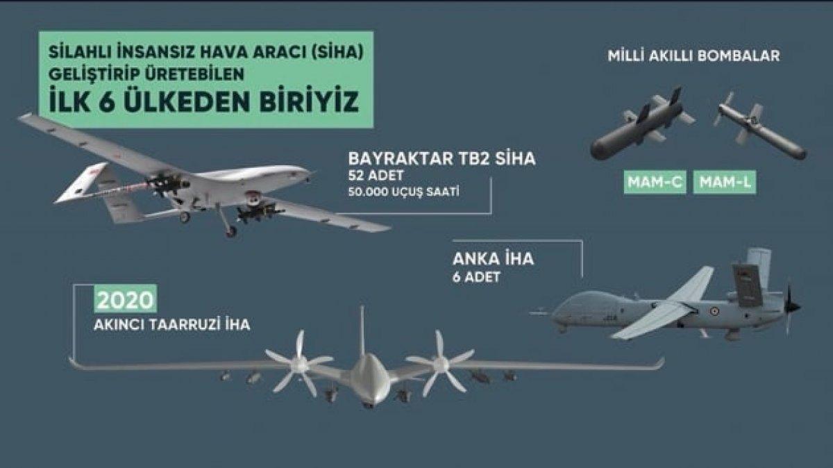 ABD'den Türk Savunma Sanayii ne yaptırım kararı #2