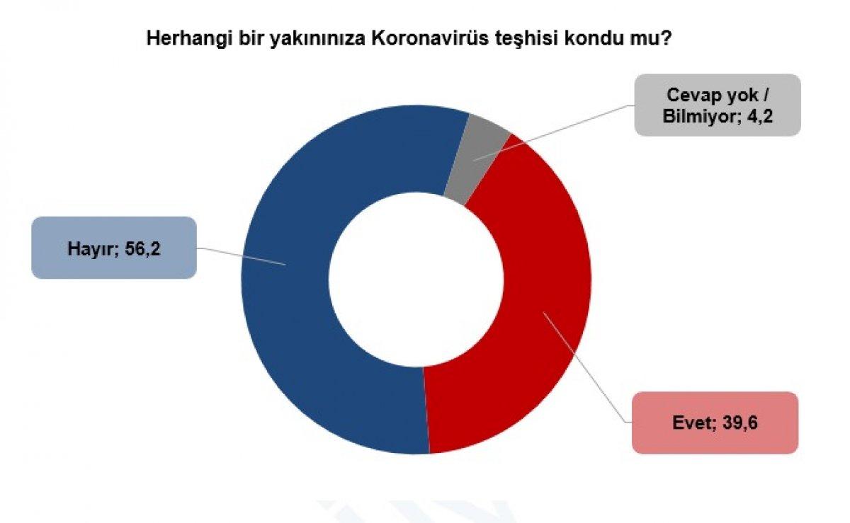Optimar ın yeni korona tedbirleri ve aşı anketi #1