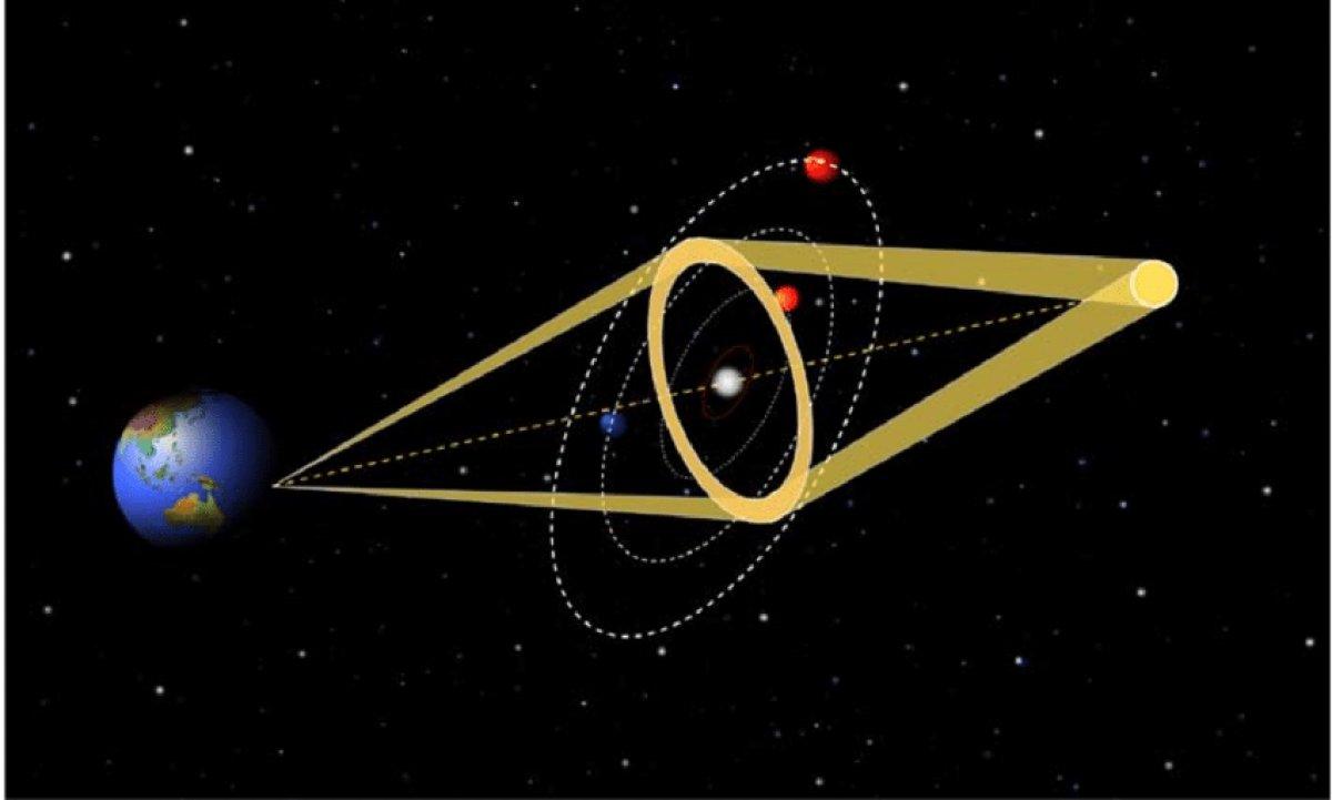 Dünya'dan 9 milyar ışık yılı uzaklıktaki Einstein halkası görüntülendi #2