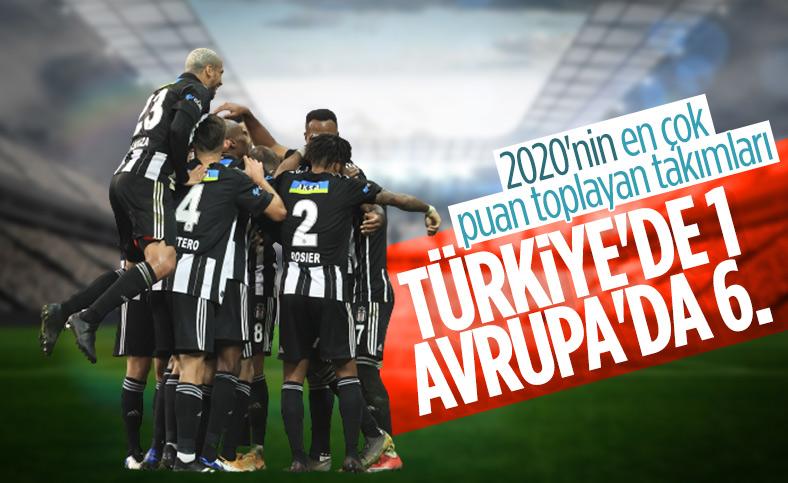 2020 yılında en çok puan toplayan takım: Beşiktaş