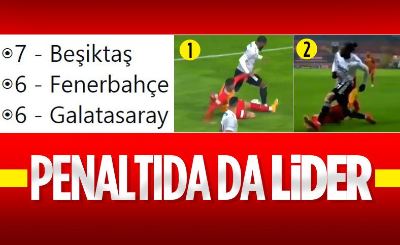Beşiktaş ligin en çok penaltı kullanan takımı oldu
