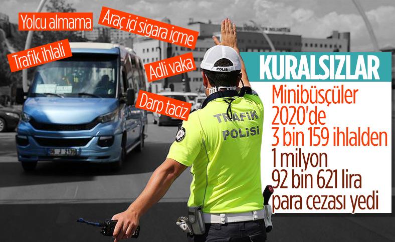İstanbul'da minibüsler en çok trafik kural ihlalinden ceza aldı
